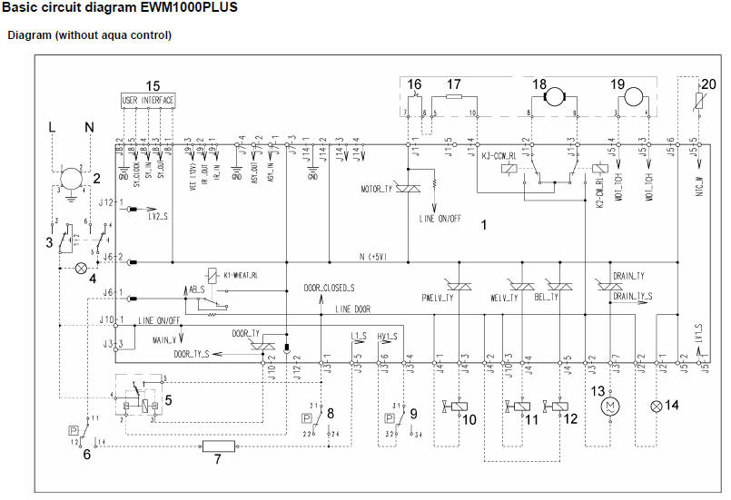 board-mach-may-giat-electrolux