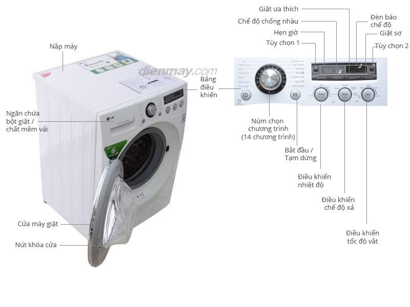 cách sử dụng máy giặt lg